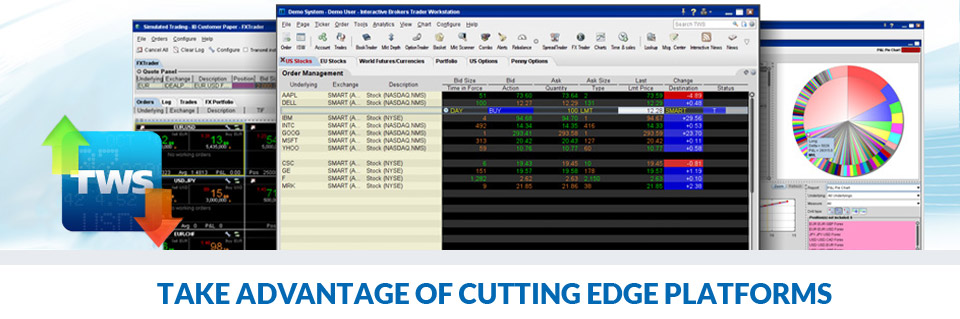 Take Advantage of Cutting Edge Platforms