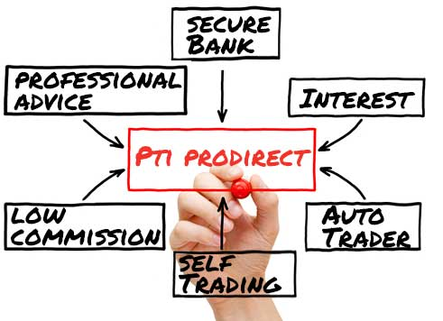 PTI ProDirect customers trade independently but are free to contact us for professional advice.